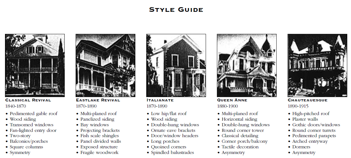 The surveyla blog page 3 for Architectural home styles guide